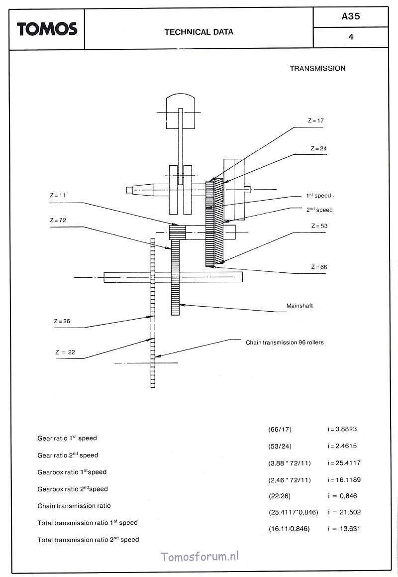 1987 Nissan 300zx Wiring Harness Diagram on 1990 Nissan 240sx Wiring Diagram