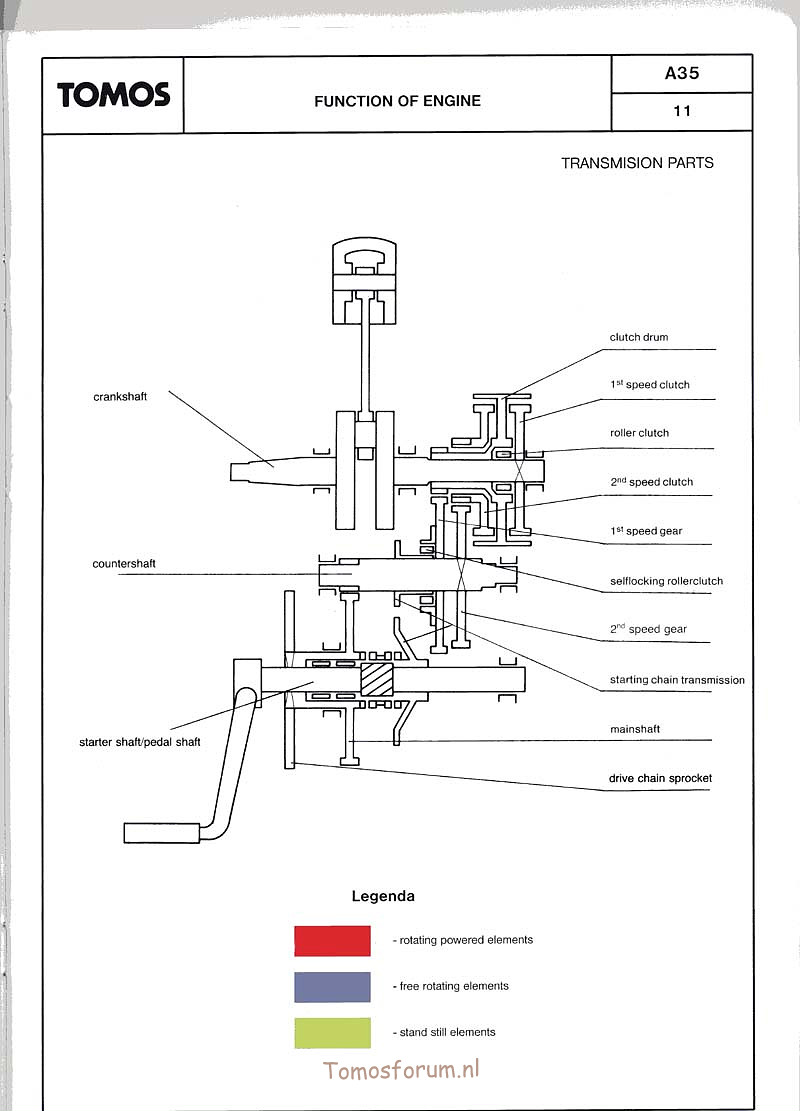 pocket bike engine transmission schematic