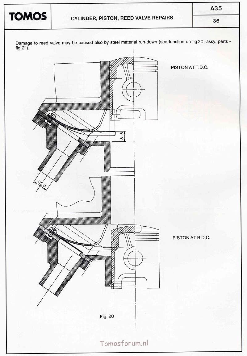 Beste Werkplaats handleiding Tomos A35@wiki - Tomos forum HS-04